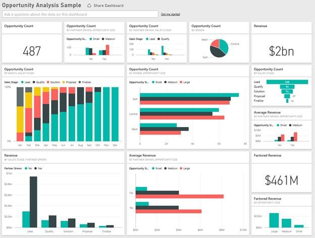 Manufacturing BI Dashboard